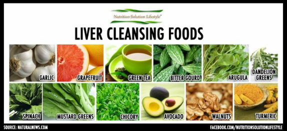 Foods And Herbs That Are Good For Your Liver
